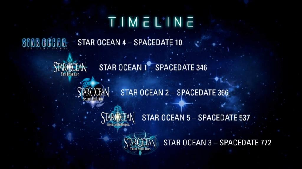 star ocean: timeline