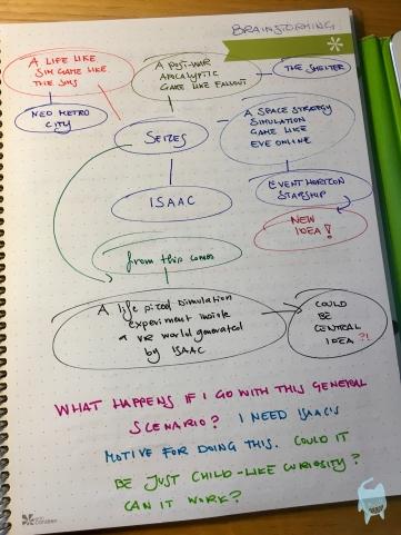 brainstorm-isaac
